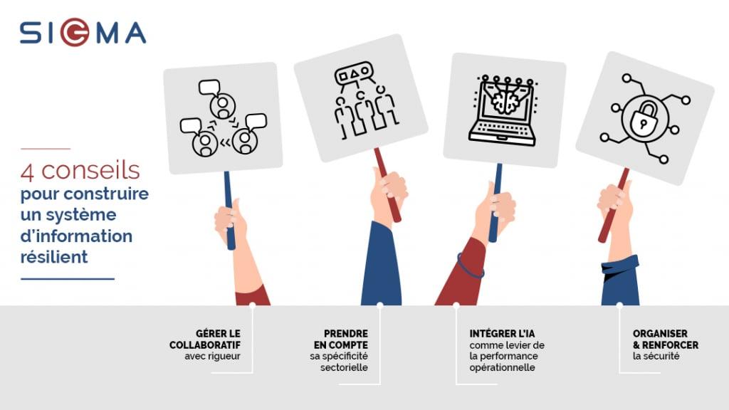 4 conseils pour construire un système d'information résilient